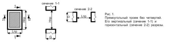 Типовая Инструкция По Проведению Газоопасных Работ